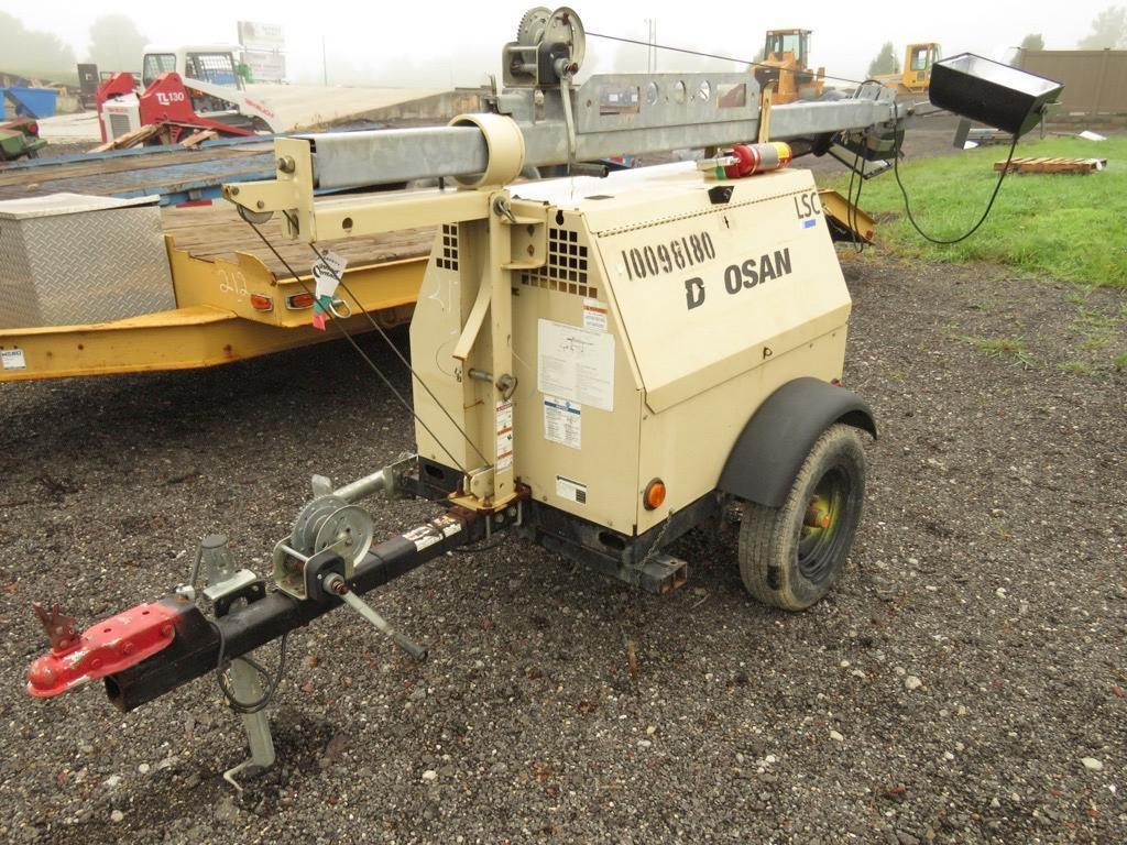 DOOSAN LSC LIGHT PLANT SN:447472UIWE83 Powered By